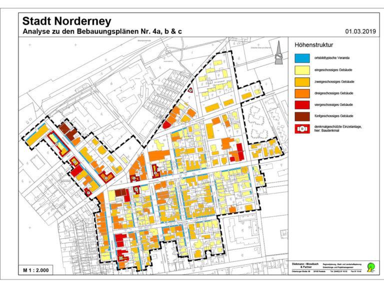 bauleitplanung-norderney-1